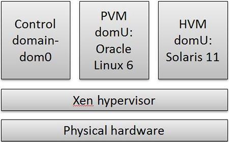 Supporting Software Springerlink