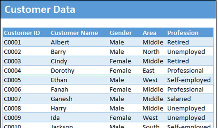 Advanced Modeling with Slicers, Filters, and Pivot Tables
