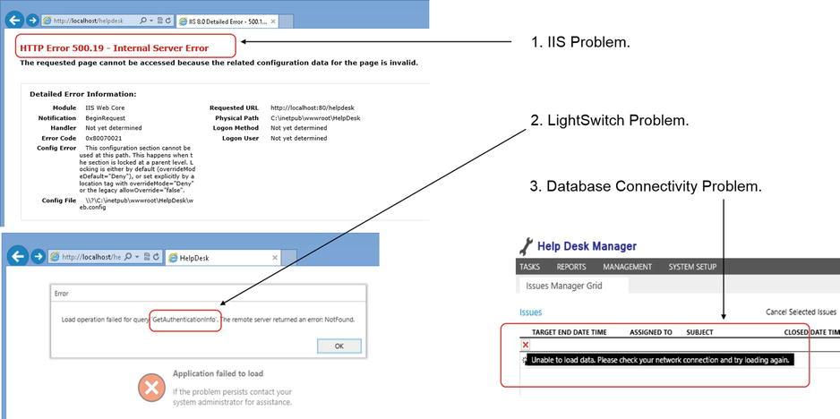 Deploying Your Application | SpringerLink