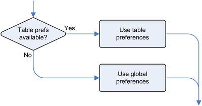 Object Statistics | SpringerLink