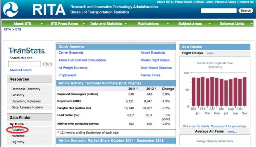 Getting the Flight Data into Splunk   SpringerLink