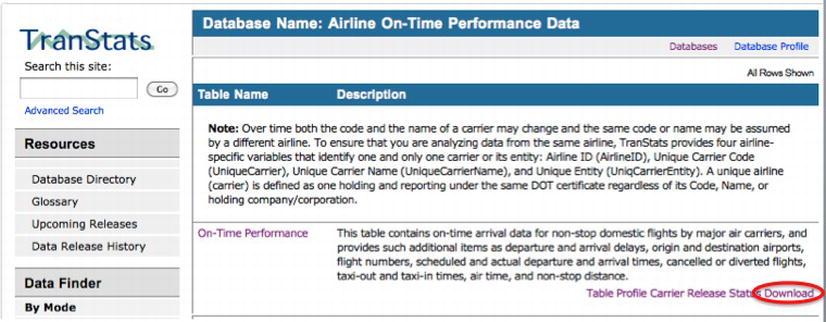 Getting the Flight Data into Splunk | SpringerLink