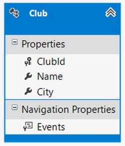 Loading Entities and Navigation Properties | SpringerLink
