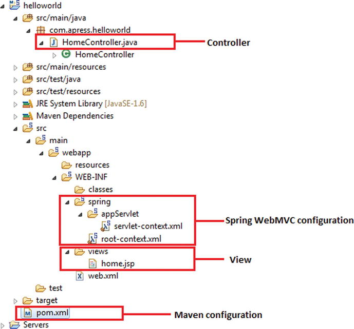 Building Java Web Applications with Spring Web MVC