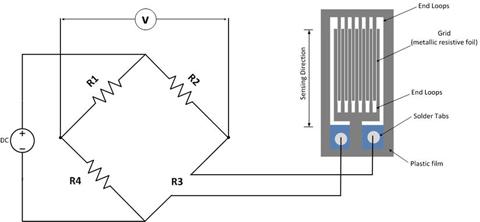 Sensing and Sensor Fundamentals   SpringerLink