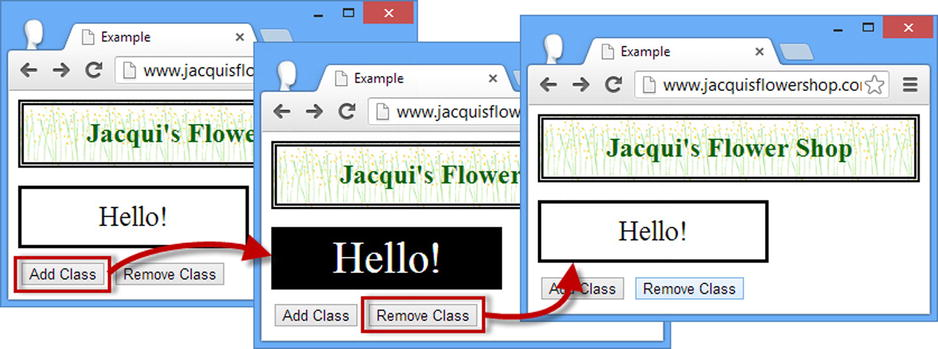 The jQuery UI Effects &