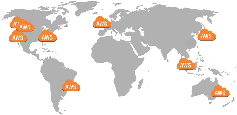 AWS Architecture Overview | SpringerLink