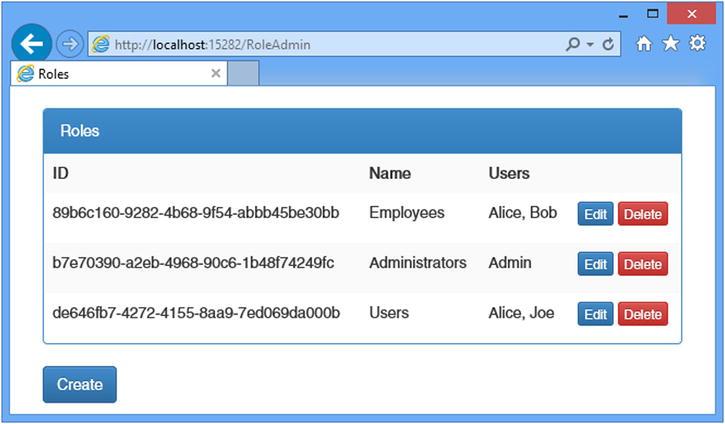 Advanced ASP NET Identity | SpringerLink