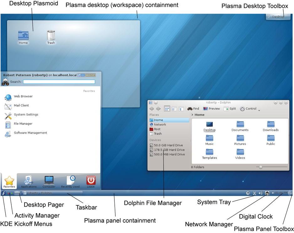 The K Desktop Environment: KDE | SpringerLink
