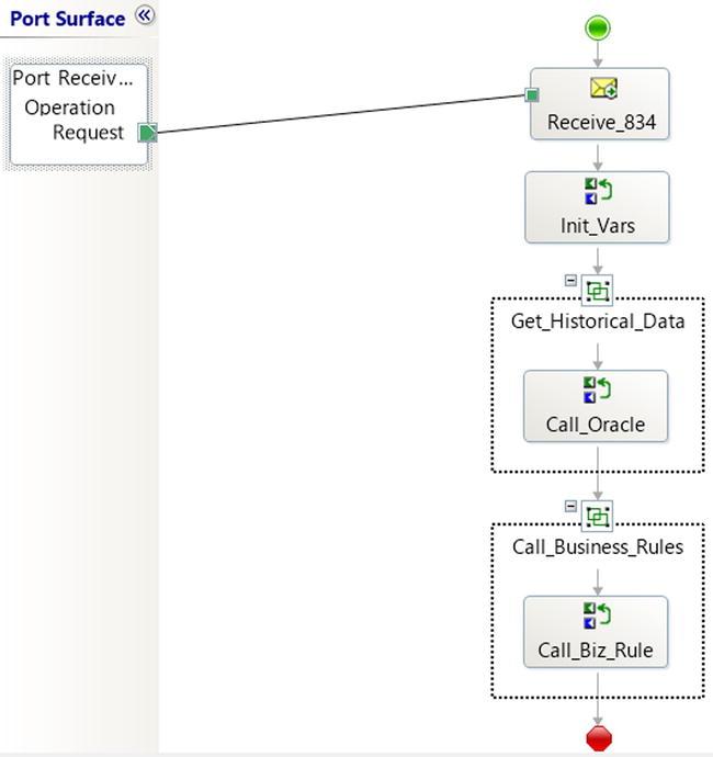 Solution: Receiving 834 Data | SpringerLink