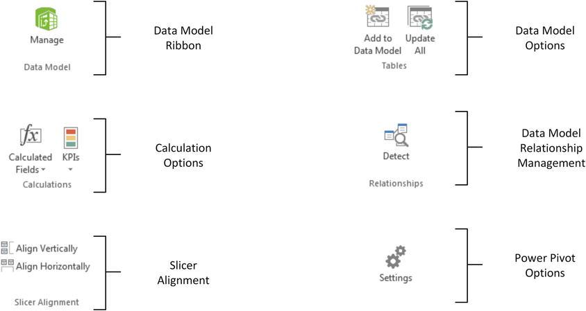 Extending the Excel Data Model Using PowerPivot   SpringerLink