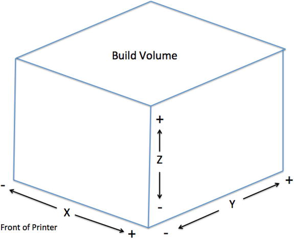 Introduction to 3D Printing | SpringerLink on