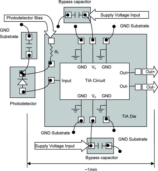 Optical Receiver Design | SpringerLink