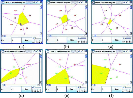 What-If Emergency Response Through Higher Order Voronoi