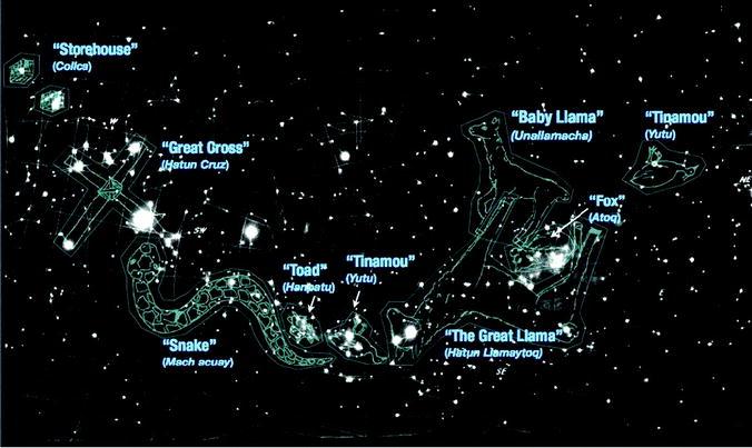 A World of Constellations in the Night Sky | SpringerLink