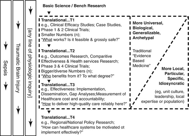Quality improvement science in the picu springerlink open image in new window fandeluxe Images
