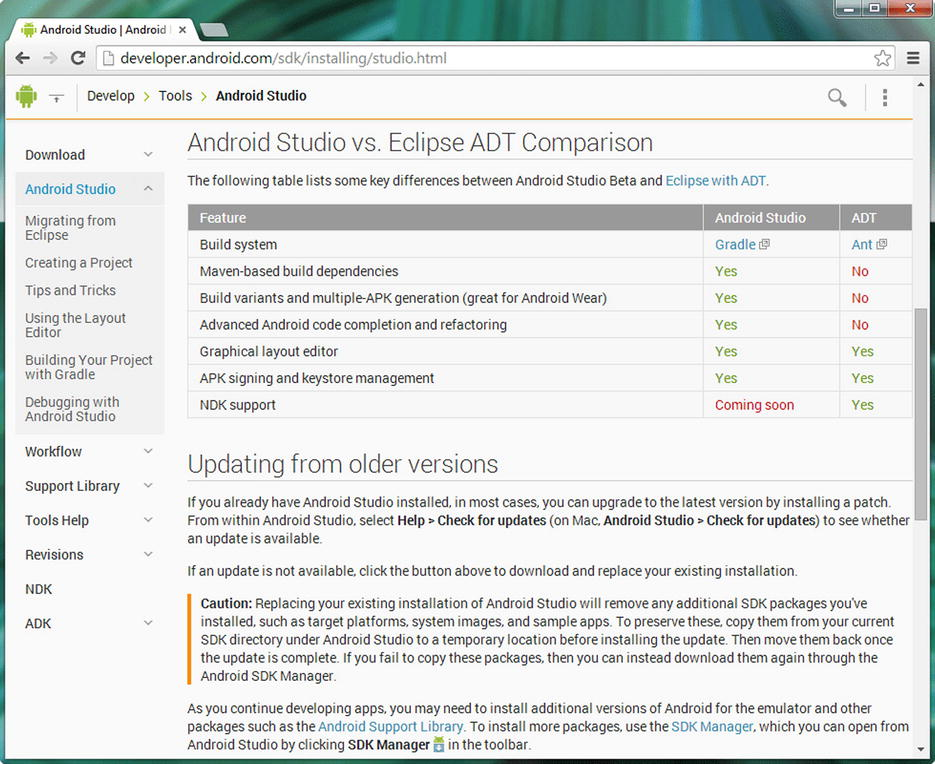 The Future of Android: The 64-Bit Android 5 0 OS   SpringerLink