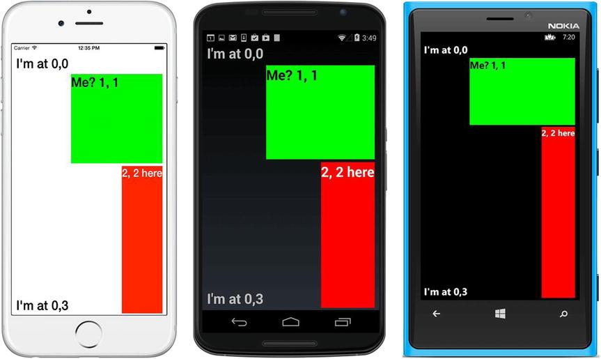 UI Design Using Layouts   SpringerLink