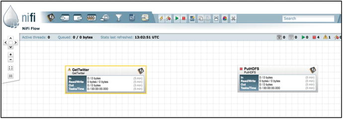 Loading Data into Hive | SpringerLink