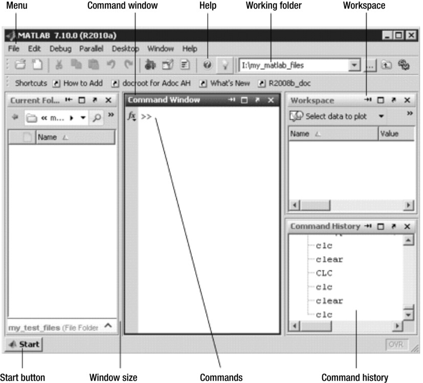 Introducing MATLAB and the MATLAB Working Environment