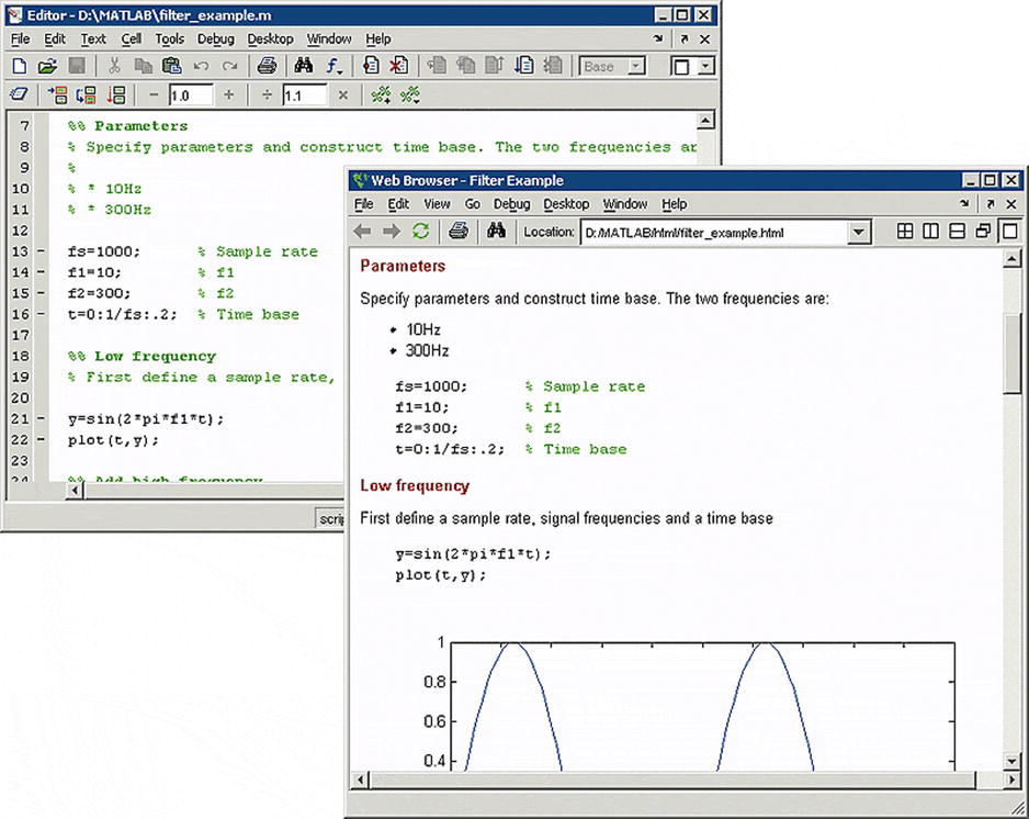 MATLAB Introduction and the Working Environment | SpringerLink
