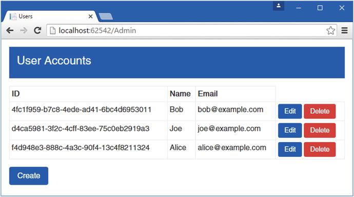 Applying ASP NET Core Identity | SpringerLink