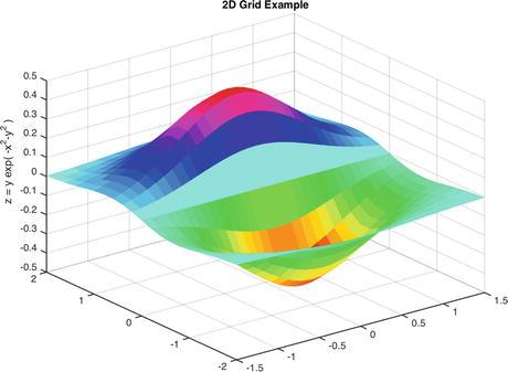 Visualization | SpringerLink