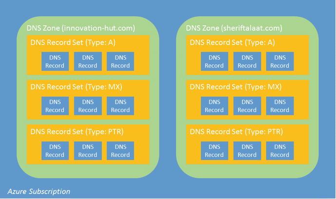 Virtual Networking Configuration | SpringerLink
