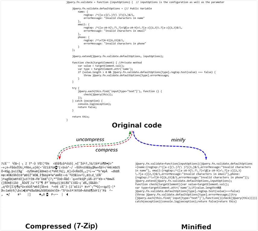 Integrating Plug-ins with jQuery | SpringerLink