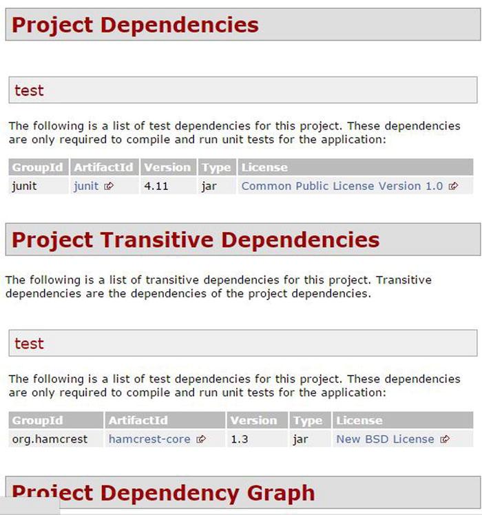 Documentation and Reporting | SpringerLink