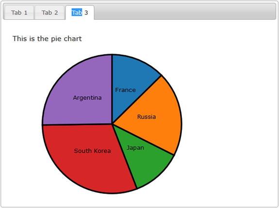 Embedding D3 Charts in jQuery Widgets | SpringerLink