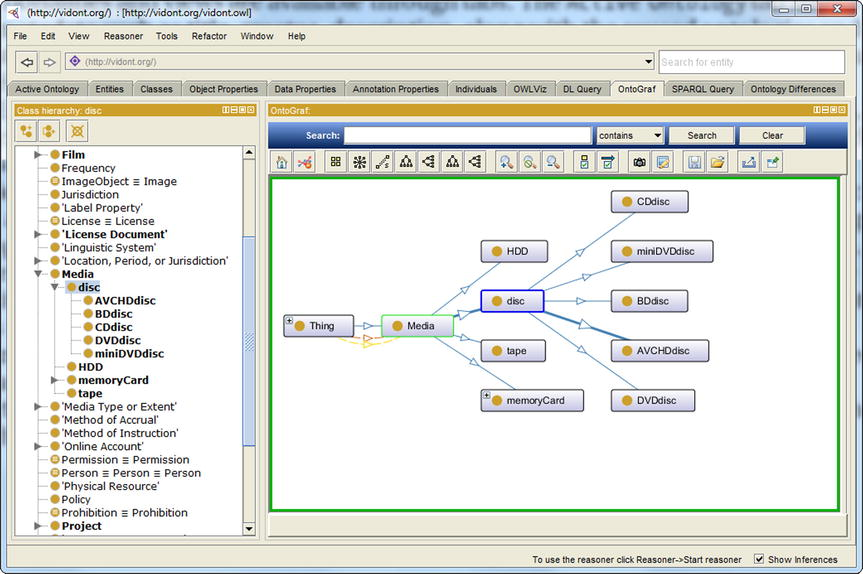 Semantic Web Development Tools | SpringerLink