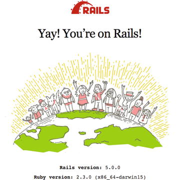 Two Web Application Approaches: Rails and Sinatra | SpringerLink