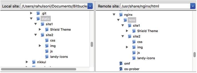 Hosting Web Sites on Nginx | SpringerLink