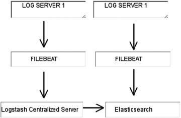 Working with Remote Servers   SpringerLink