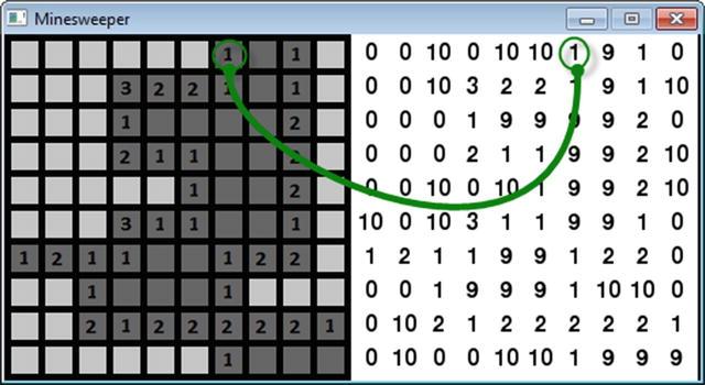 Array-Backed Grids | SpringerLink