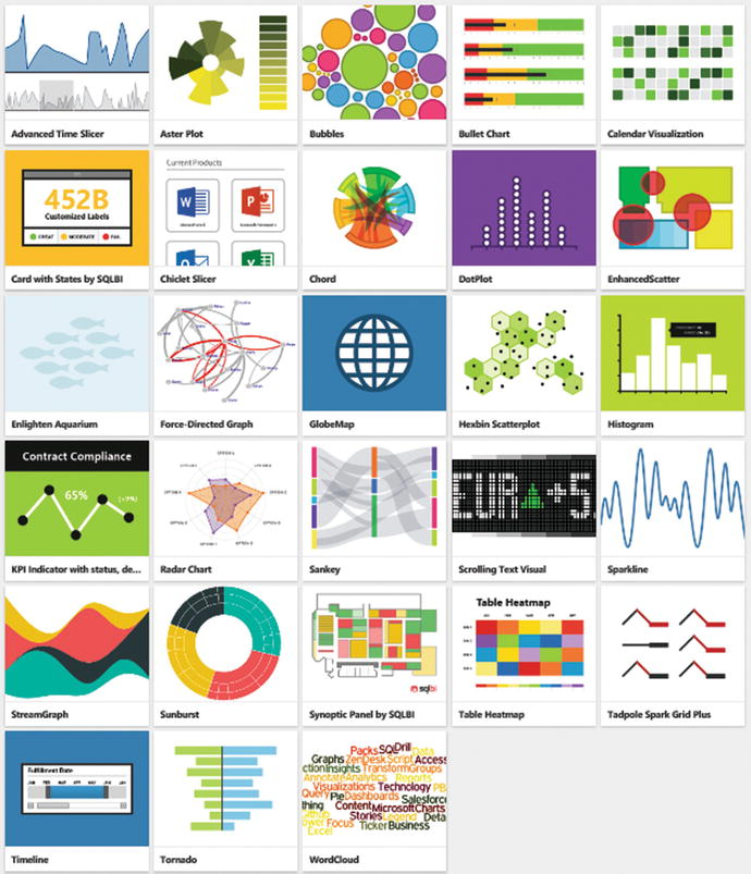 Other Types of Visuals | SpringerLink