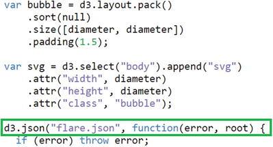 Code Visualization | SpringerLink