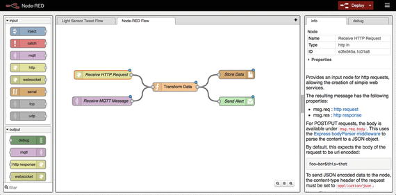 Complex Flows: Node-RED | SpringerLink