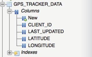 IoT Patterns: Location Aware   SpringerLink