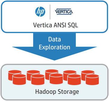 Interactive SQL—Architecture   SpringerLink