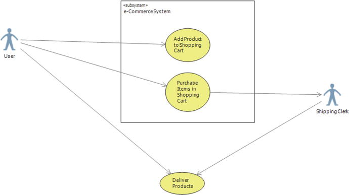 Diagramming springerlink figure 5 9 a diagram showing how two roles interact with the system for each use case ccuart Choice Image