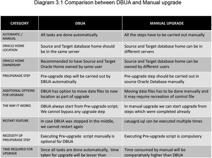 Comparison of Upgrade Methods | SpringerLink