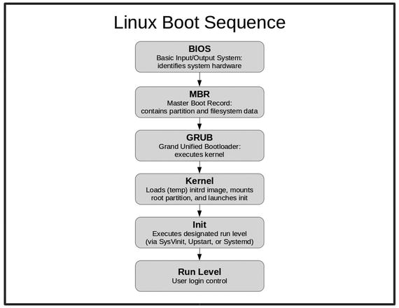 Topic 101: System Architecture | SpringerLink