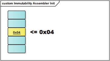 Functional Concepts | SpringerLink