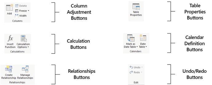 Extending the Excel Data Model Using Power Pivot | SpringerLink