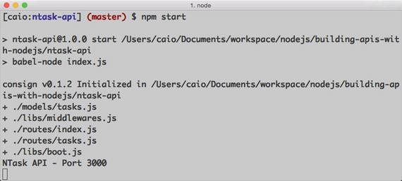 Building an API | SpringerLink