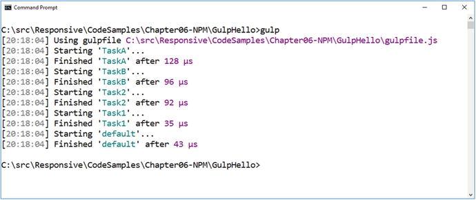 JavaScript Application Tools   SpringerLink