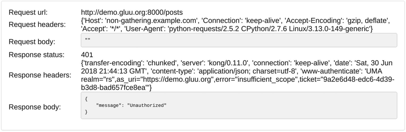 User-Managed Access | SpringerLink