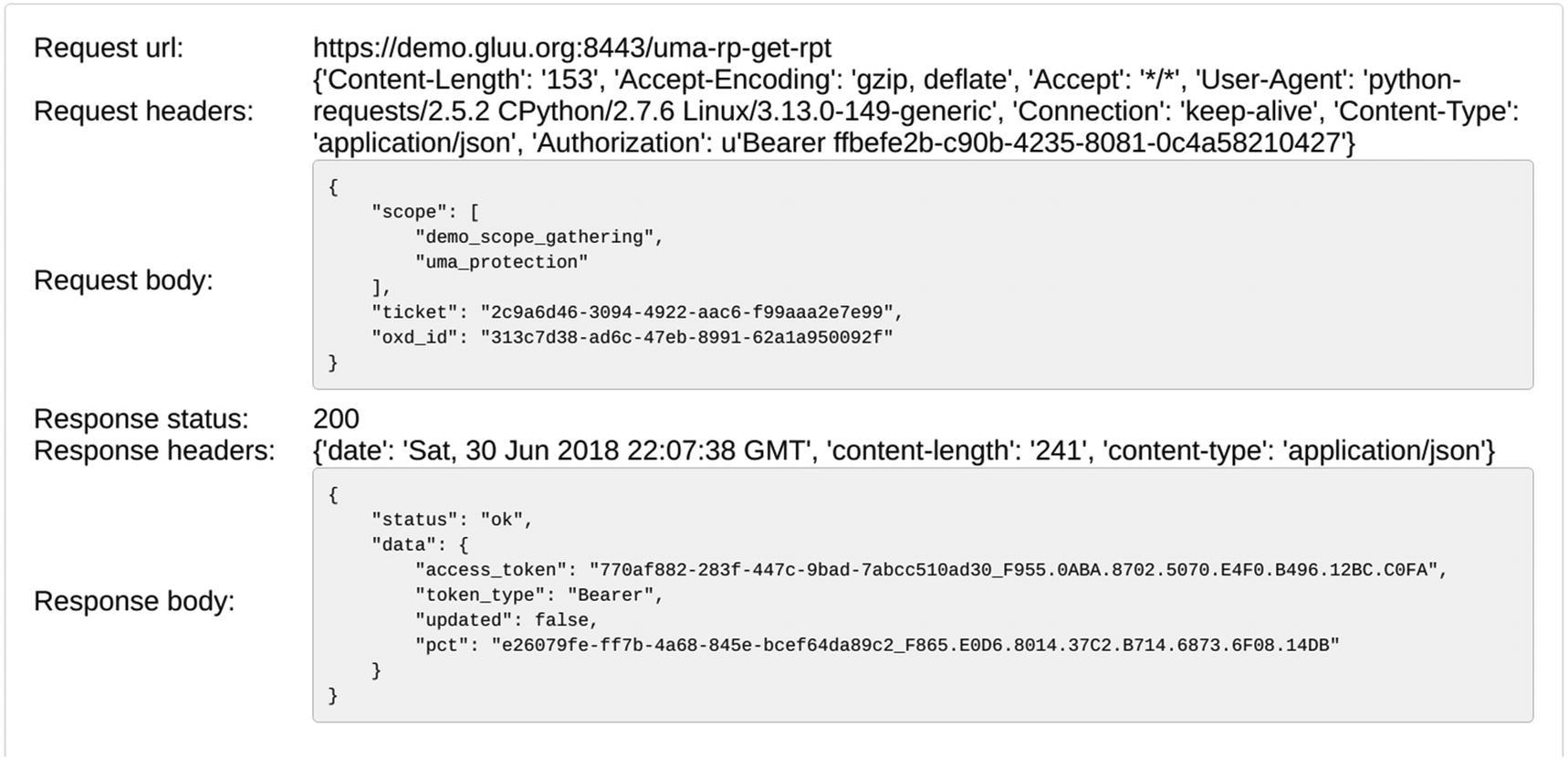 User-Managed Access   SpringerLink